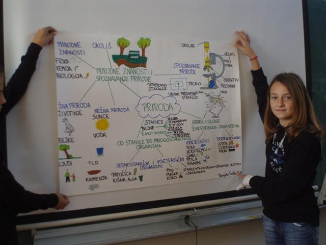 Učenici 5.a i 5.b razreda dobili su zadatak da naprave umne mape iz